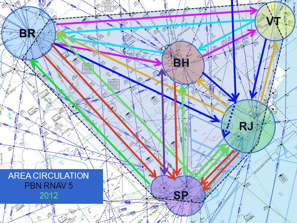 BR SP RJ BH VT AREA CIRCULATION PBN RNAV 5 2012