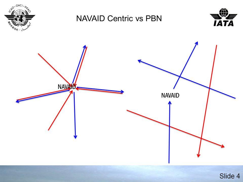 Slide 4 NAVAID Centric vs PBN NAVAID