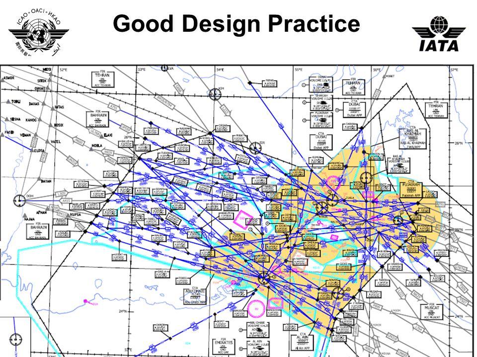 Good Design Practice 6