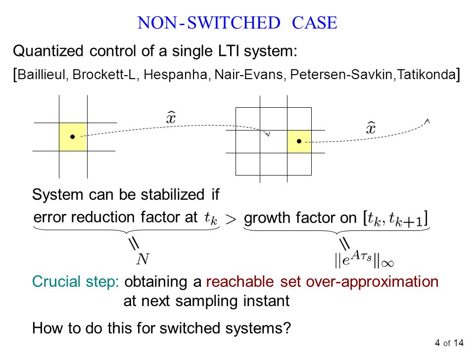 4 of 14 NON - SWITCHED CASE Quantized control of a single LTI system: [ Baillieul, Brockett-L, Hespanha, Nair-Evans, Petersen-Savkin,Tatikonda ] Cruci