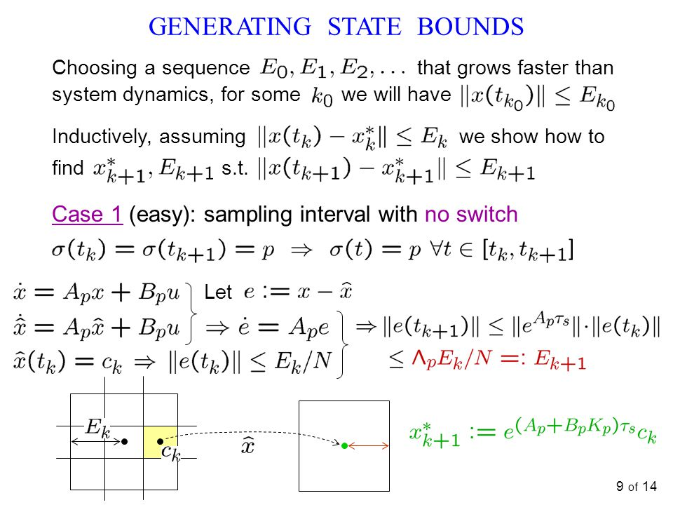 9 of 14 GENERATING STATE BOUNDS Choosing a sequence that grows faster than system dynamics, for some we will have Inductively, assuming we show how to