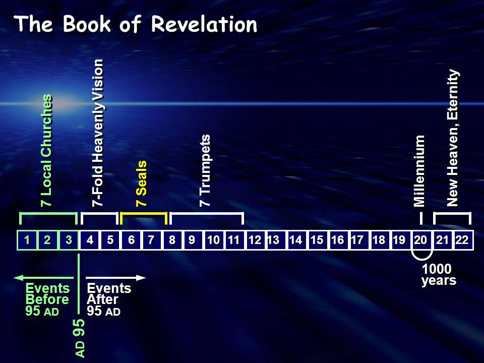 The Book of Revelation AD 95 15 16 8 8 9 9 10 11 6 6 7 7 7 Seals 4 4 5 5 7-Fold Heavenly Vision 12 13 14 17 18 19 20 1000 years 1000 years Millennium 22 21 New Heaven, Eternity 1 1 3 3 2 2 7 Local Churches Events Before 95 AD Events Before 95 AD Events After 95 AD Events After 95 AD 7 Trumpets