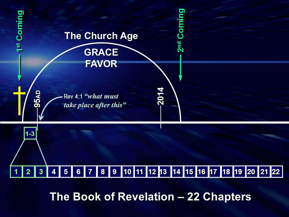 1 st Coming 2014 95 AD 2 nd Coming The Book of Revelation – 22 Chapters The Church Age GRACEFAVOR 1-3 15 16 8 8 9 9 10 11 6 6 7 7 4 4 5 5 12 13 14 17 18 19 20 22 21 1 1 3 3 2 2 Rev 4:1 what must take place after this