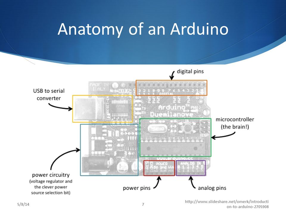 Anatomy of an Arduino 5/8/14 http://www.slideshare.net/omerk/introducti on-to-arduino-2705908 7
