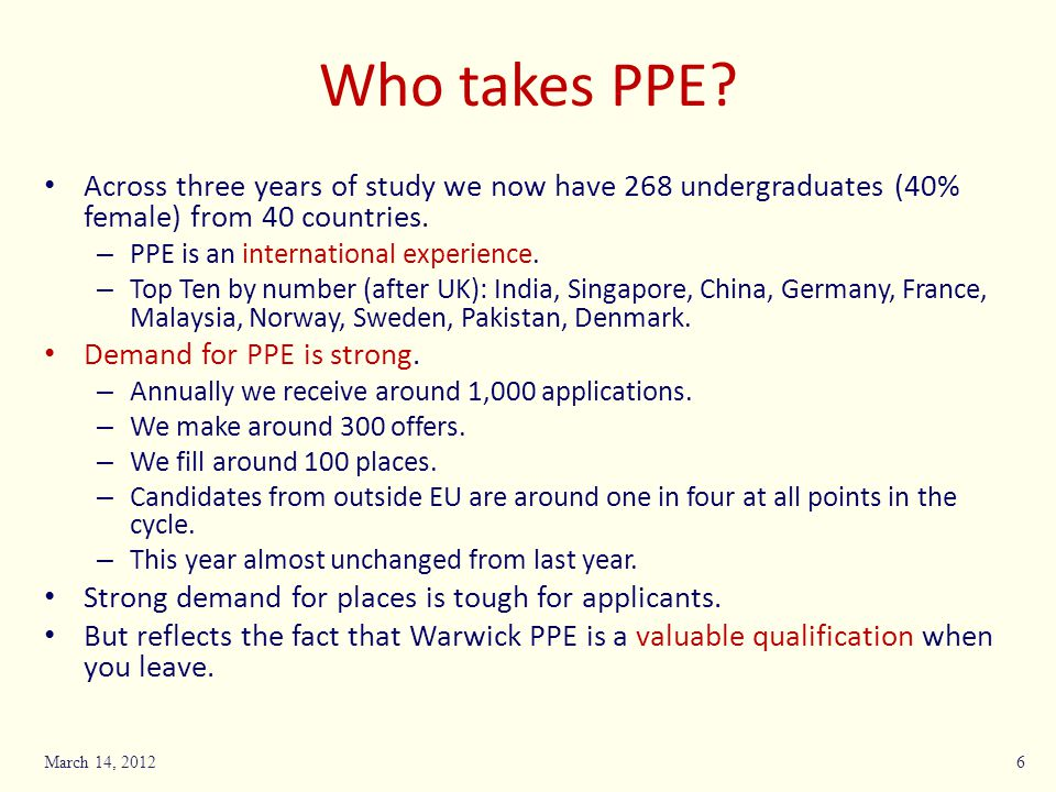 Who takes PPE? Across three years of study we now have 268 undergraduates (40% female) from 40 countries. – PPE is an international experience. – Top