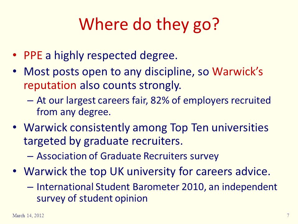 Data for 2007/08 to 2009/10N% Warwick PPE graduates146 Survey respondents9696/146 = 66% of all graduates Where do they go.