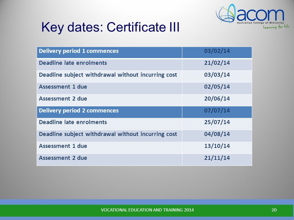 Key dates: Certificate III VOCATIONAL EDUCATION AND TRAINING 201420 Delivery period 1 commences03/02/14 Deadline late enrolments21/02/14 Deadline subject withdrawal without incurring cost03/03/14 Assessment 1 due02/05/14 Assessment 2 due20/06/14 Delivery period 2 commences07/07/14 Deadline late enrolments25/07/14 Deadline subject withdrawal without incurring cost04/08/14 Assessment 1 due13/10/14 Assessment 2 due21/11/14