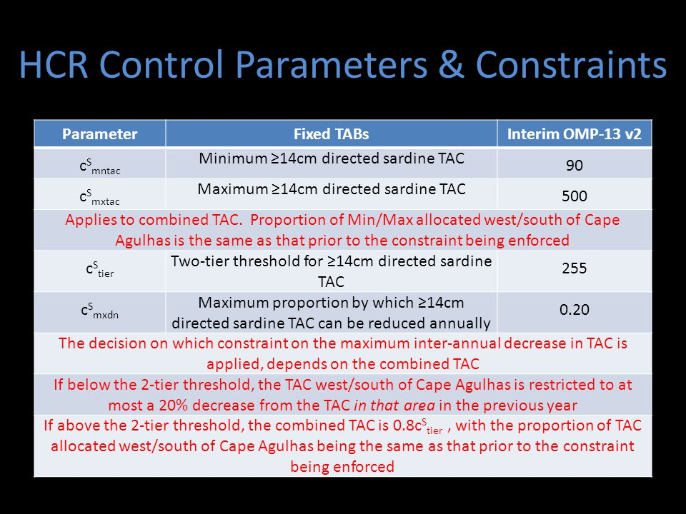 HCR Control Parameters & Constraints ParameterFixed TABsInterim OMP-13 v2 c S mntac Minimum ≥14cm directed sardine TAC 90 c S mxtac Maximum ≥14cm directed sardine TAC 500 Applies to combined TAC.