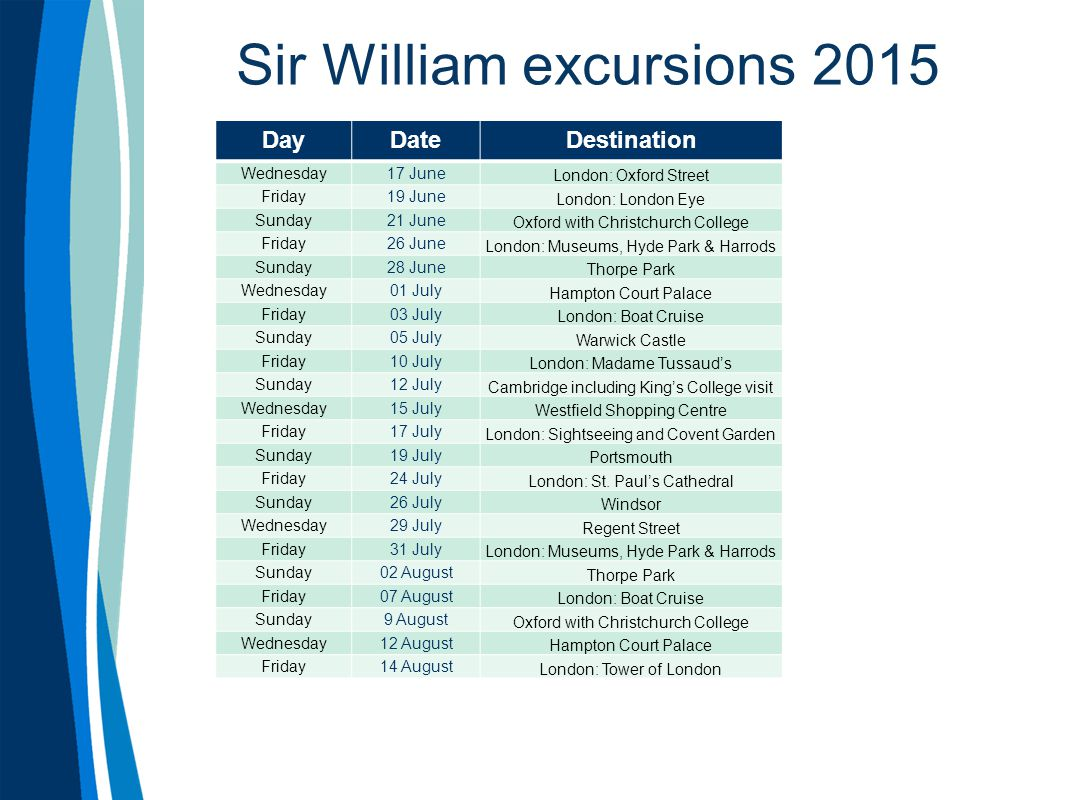 Sir William excursions 2015 DayDateDestination Wednesday 17 June London: Oxford Street Friday 19 June London: London Eye Sunday 21 June Oxford with Ch