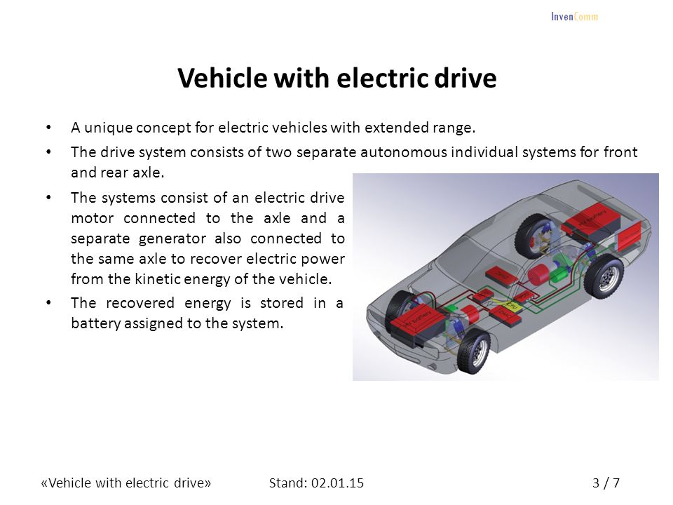 «Vehicle with electric drive»4 / 7Stand: 02.01.15 InvenComm Vehicle with electric drive The system also includes a Digital Motor Controller (DMC) and a high-power distribution unit (PDU), which takes over the switching and control of motor or generator mode or also expressed as discharging and charging operation.