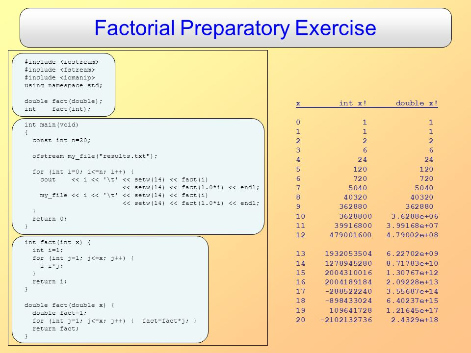 Factorial Preparatory Exercise #include using namespace std; double fact(double); int fact(int); int main(void) { const int n=20; ofstream my_file( results.txt ); for (int i=0; i<=n; i++) { cout << i << \t << setw(14) << fact(i) << setw(14) << fact(1.0*i) << endl; my_file << i << \t << setw(14) << fact(i) << setw(14) << fact(1.0*i) << endl; } return 0; } int fact(int x) { int i=1; for (int j=1; j<=x; j++) { i=i*j; } return i; } double fact(double x) { double fact=1; for (int j=1; j<=x; j++) { fact=fact*j; } return fact; } x int x.