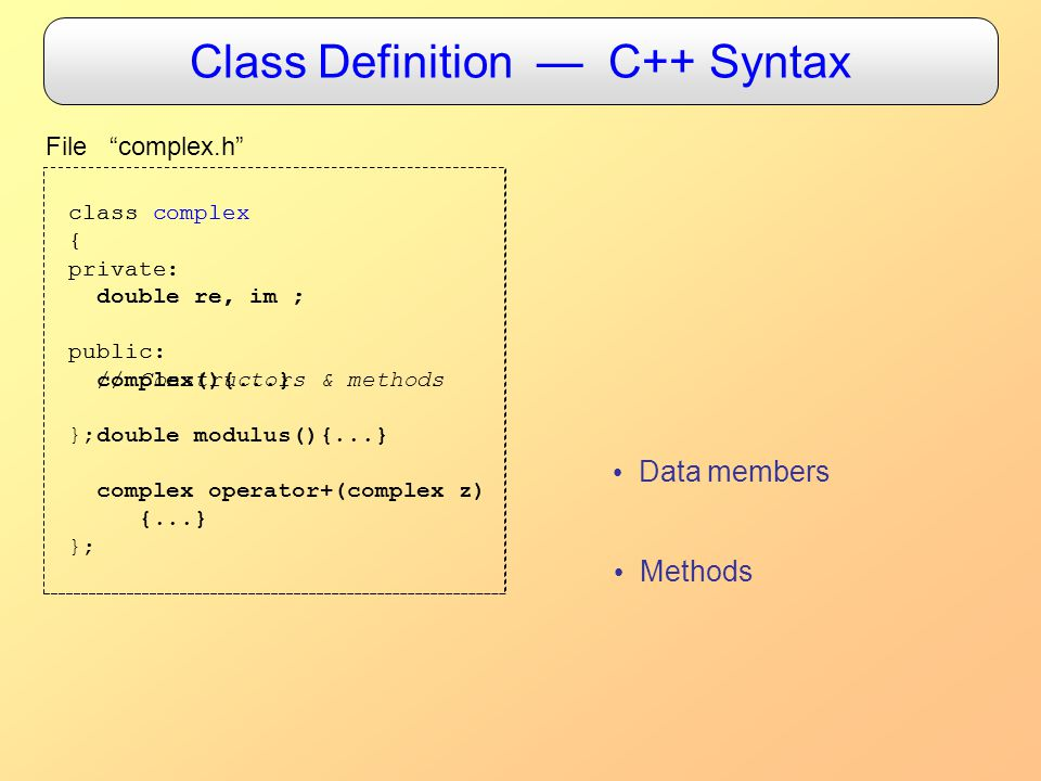 Class Definition — C++ Syntax File complex.h class complex { private: double re, im ; public: // Constructors & methods }; Data members class complex { private: double re, im ; public: complex(){...} double modulus(){...} complex operator+(complex z) {...} }; Methods