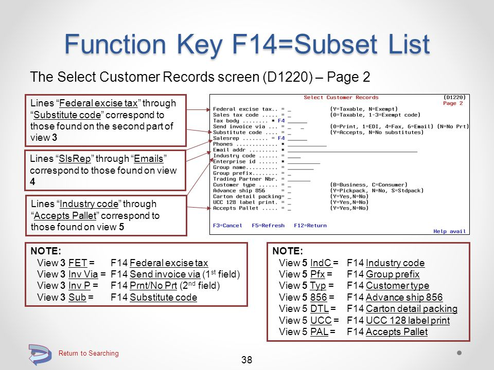 Return to Searching Function Key F14=Subset List The Select Customer Records screen (D1220) – Page 1 The first 5 lines (6 fields) correspond to those found on view 1 (Field Cust # and Warehouse are not included) 37 Continue Lines A/R Account type through Credit limit correspond to those found on view 2 Lines Pricing code through Terms code correspond to those found on the first part of view 3 NOTE: View 2 ACNT = F14 A/R Account type View 2 LC =F14 Late charges View 2 Stmt =F14 Statement code View 2 Via = F14 Send statement via (1 st field) View 2 P = F14 Prnt/No Prt (2 nd field) View 2 Mo/Wk = F14 Statement type View 2 CrChk =F14 Credit check code NOTE: View 3 DM = F14 Pricing code View 3 PrcBk =F14 Price book View 3 Col = F14 Price discount code View 3 Contr = F14 Contract number View 3 Trd = F14 Trade discount code View 3 Term =F14 Terms code