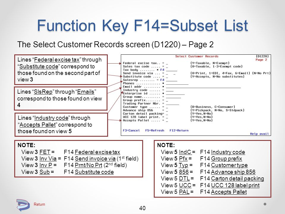 Return Function Key F14=Subset List The Select Customer Records screen (D1220) – Page 1 The first 5 lines (6 fields) correspond to those found on view 1 (Field Cust # and Warehouse are not included) 39 Lines A/R Account type through Credit limit correspond to those found on view 2 Lines Pricing code through Terms code correspond to those found on the first part of view 3 (more on next page) NOTE: View 2 ACNT = F14 A/R Account type View 2 LC =F14 Late charges View 2 Stmt =F14 Statement code View 2 Via = F14 Send statement via (1 st field) View 2 P = F14 Prnt/No Prt (2 nd field) View 2 Mo/Wk = F14 Statement type View 2 CrChk =F14 Credit check code NOTE: View 3 DM = F14 Pricing code View 3 PrcBk =F14 Price book View 3 Col = F14 Price discount code View 3 Contr = F14 Contract number View 3 Trd = F14 Trade discount code View 3 Term =F14 Terms code