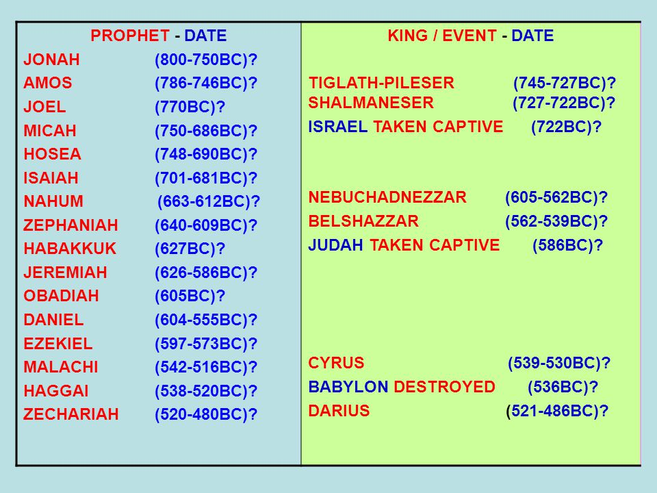 QUESTIONS:ISAIAH 14:24-27 25That I will break the Assyrian in My land, And on My mountains tread him underfoot.