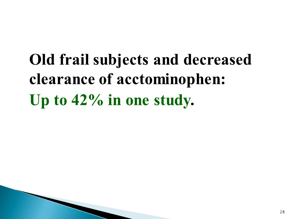 Old frail subjects and decreased clearance of acctominophen: Up to 42% in one study. 28
