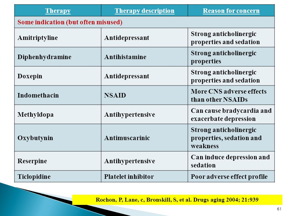 TherapyTherapy descriptionReason for concern Some indication (but often misused) AmitriptylineAntidepressant Strong anticholinergic properties and sed