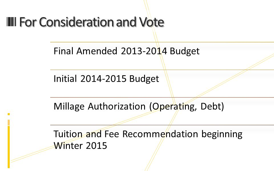 For Consideration and Vote Final Amended 2013-2014 Budget Initial 2014-2015 Budget Millage Authorization (Operating, Debt) Tuition and Fee Recommendation beginning Winter 2015