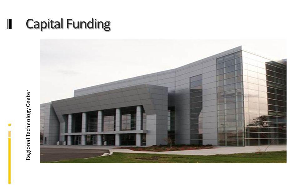 Capital Funding Regional Technology Center