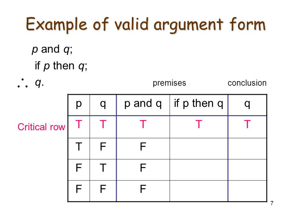 7 Example of valid argument form p and q; if p then q; q. premises conclusion Critical row pqp and qif p then qq TTTTT TFF FTF FFF
