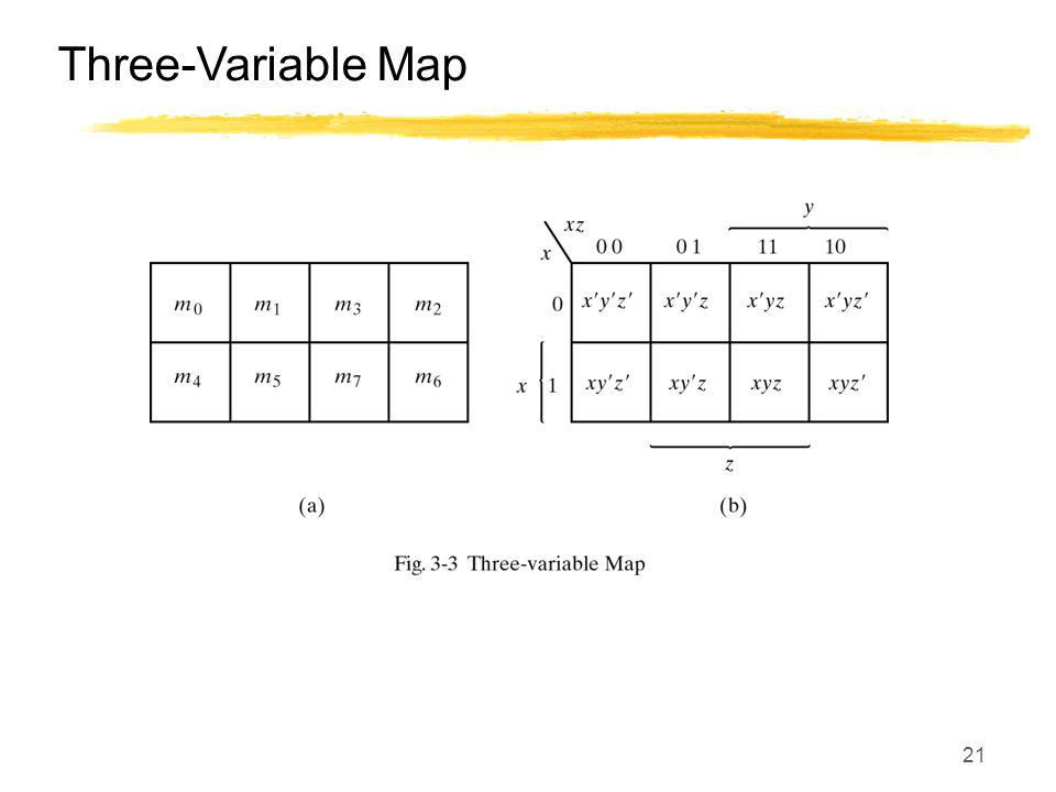21 Three-Variable Map