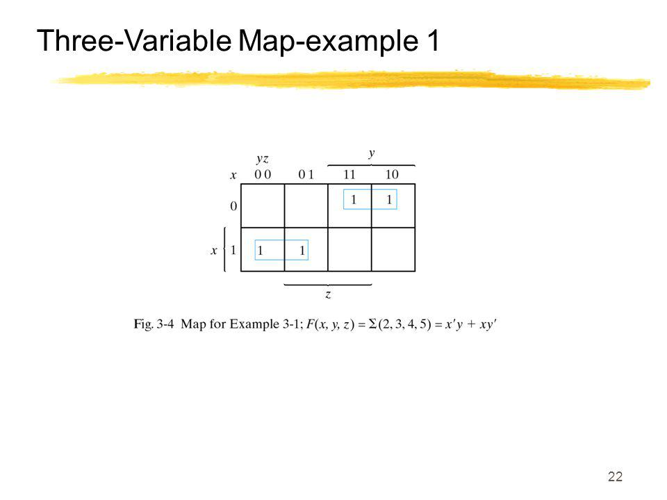 22 Three-Variable Map-example 1