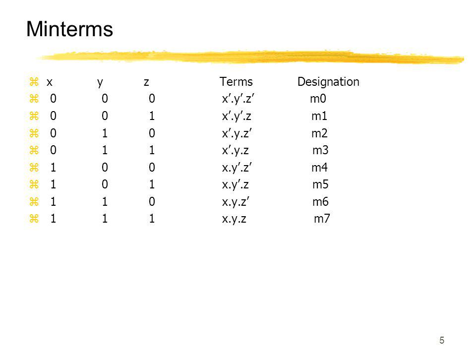 5 Minterms zx y z Terms Designation z 0 0 0 x'.y'.z' m0 z 0 0 1 x'.y'.z m1 z 0 1 0 x'.y.z' m2 z 0 1 1 x'.y.z m3 z 1 0 0 x.y'.z' m4 z 1 0 1 x.y'.z m5 z 1 1 0 x.y.z' m6 z 1 1 1 x.y.z m7