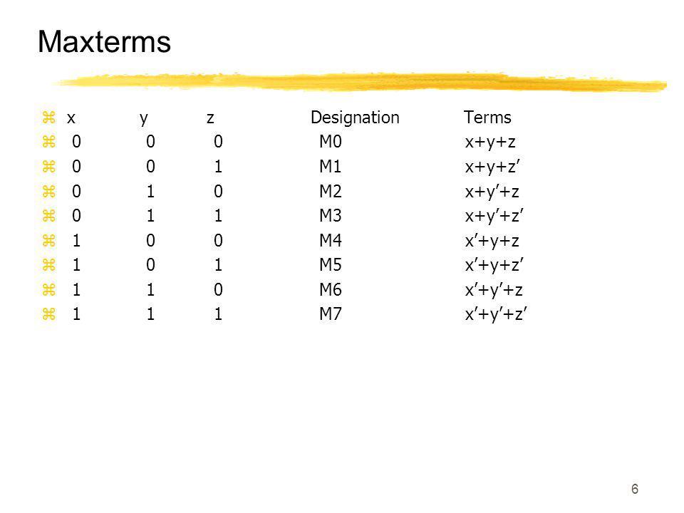 6 Maxterms zx y z Designation Terms z 0 0 0 M0 x+y+z z 0 0 1 M1 x+y+z' z 0 1 0 M2 x+y'+z z 0 1 1 M3 x+y'+z' z 1 0 0 M4 x'+y+z z 1 0 1 M5 x'+y+z' z 1 1 0 M6 x'+y'+z z 1 1 1 M7 x'+y'+z'