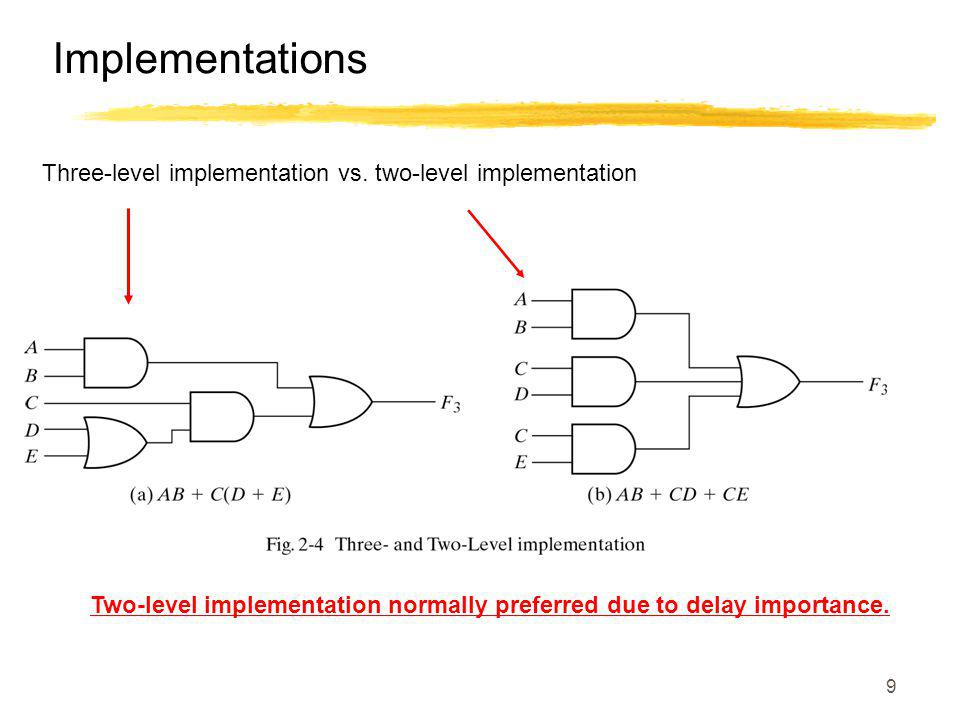 9 Implementations Three-level implementation vs.