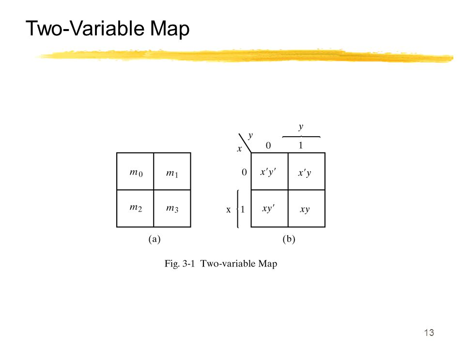 13 Two-Variable Map