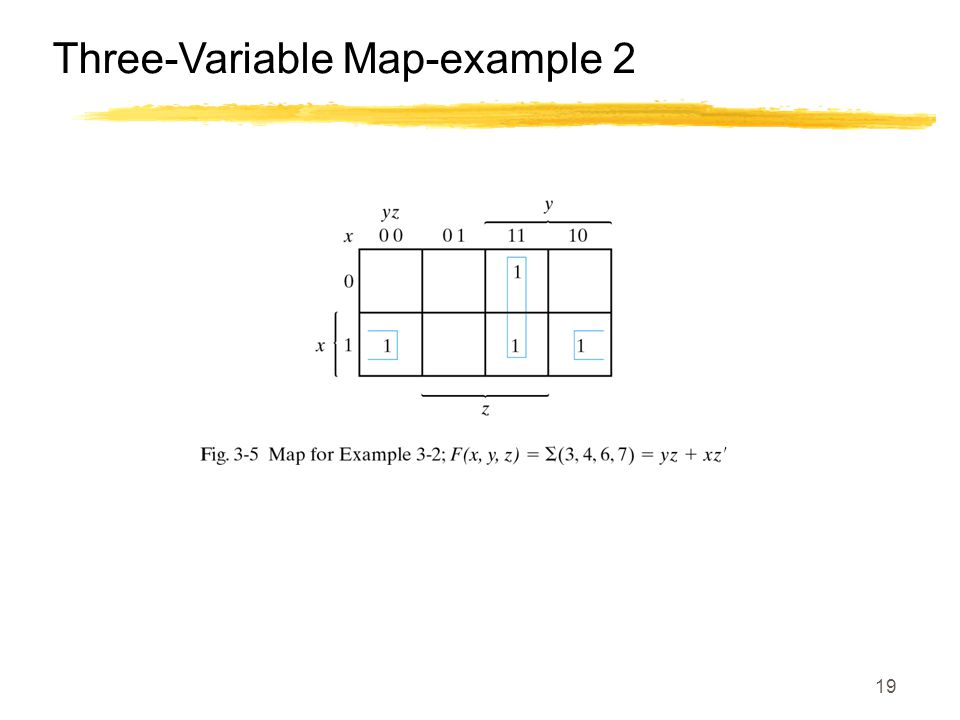 19 Three-Variable Map-example 2