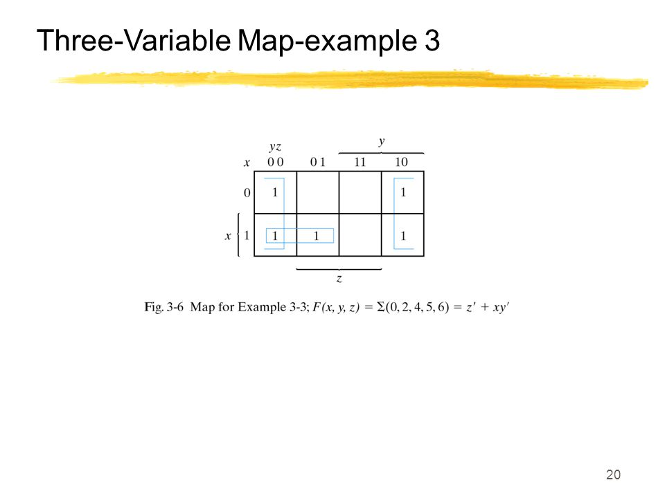 20 Three-Variable Map-example 3