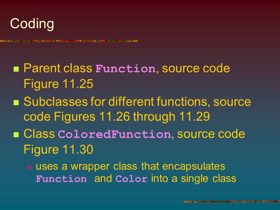 Coding Parent class Function, source code Figure 11.25 Subclasses for different functions, source code Figures 11.26 through 11.29 Class ColoredFuncti