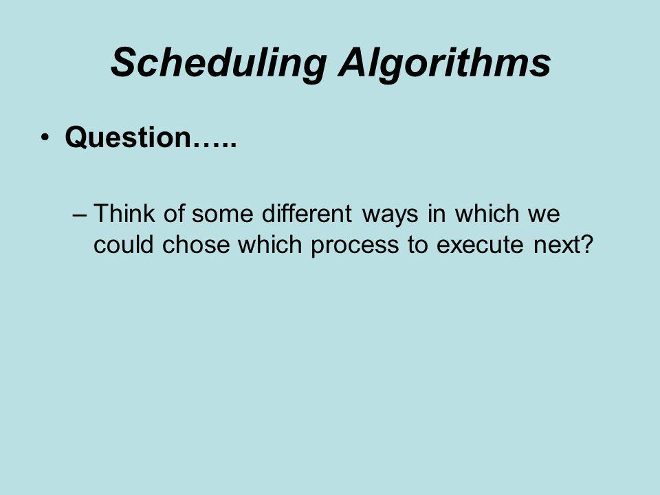 Scheduling Algorithms Question…..