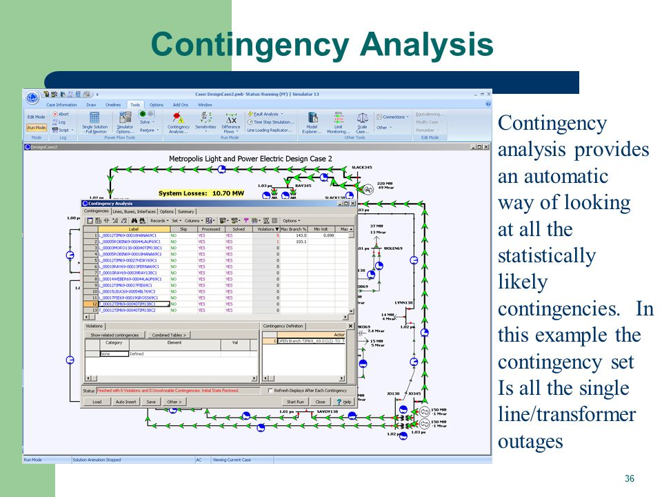 36 Contingency Analysis Contingency analysis provides an automatic way of looking at all the statistically likely contingencies. In this example the c