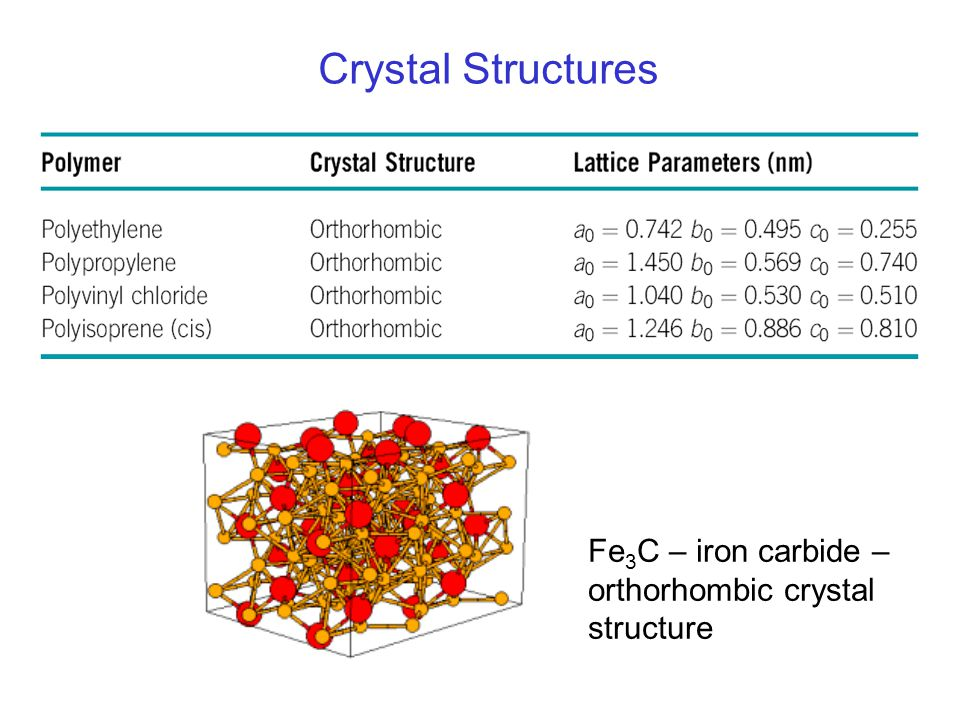 Crystal Structures Fe 3 C – iron carbide – orthorhombic crystal structure
