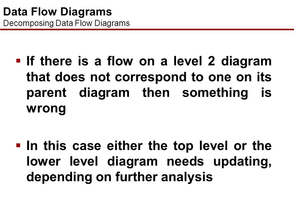 * Order Record Purchase 1.2 Data Flow Diagrams Decomposing Data Flow Diagrams