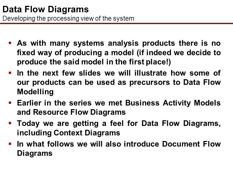 Data FlowData ItemRemarks Stock Listproduct name quantity in stock Purchase Ordersupplier name supplier address supplier's product code product name q