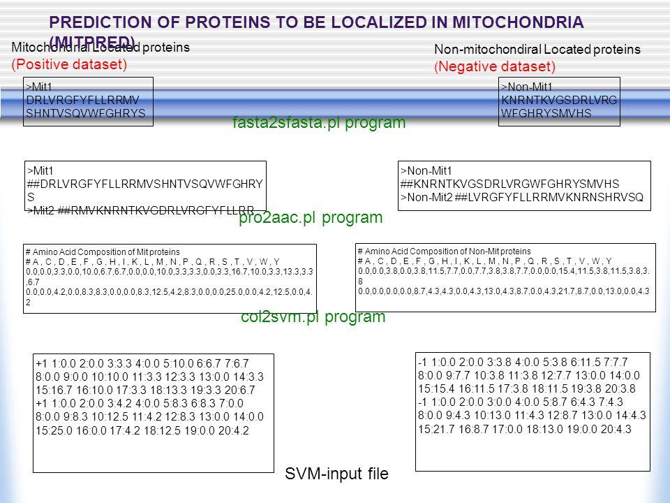 Mitochondrial Located proteins (Positive dataset) fasta2sfasta.pl program pro2aac.pl program Non-mitochondiral Located proteins ( Negative dataset) PREDICTION OF PROTEINS TO BE LOCALIZED IN MITOCHONDRIA (MITPRED) >Mit1 DRLVRGFYFLLRRMV SHNTVSQVWFGHRYS >Non-Mit1 KNRNTKVGSDRLVRG WFGHRYSMVHS >Mit1 ##DRLVRGFYFLLRRMVSHNTVSQVWFGHRY S >Mit2 ##RMVKNRNTKVGDRLVRGFYFLLRR >Non-Mit1 ##KNRNTKVGSDRLVRGWFGHRYSMVHS >Non-Mit2 ##LVRGFYFLLRRMVKNRNSHRVSQ # Amino Acid Composition of Mit proteins # A, C, D, E, F, G, H, I, K, L, M, N, P, Q, R, S, T, V, W, Y 0.0,0.0,3.3,0.0,10.0,6.7,6.7,0.0,0.0,10.0,3.3,3.3,0.0,3.3,16.7,10.0,3.3,13.3,3.3,6.7 0.0,0.0,4.2,0.0,8.3,8.3,0.0,0.0,8.3,12.5,4.2,8.3,0.0,0.0,25.0,0.0,4.2,12.5,0.0,4.