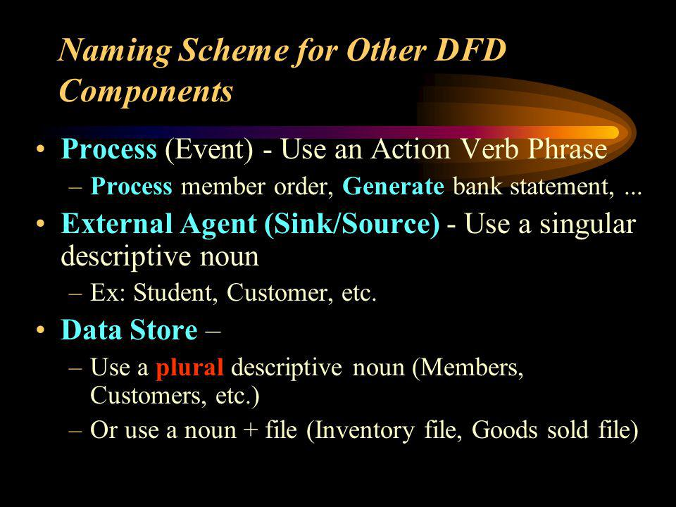 Naming Scheme for Other DFD Components Process (Event) - Use an Action Verb Phrase –Process member order, Generate bank statement,... External Agent (