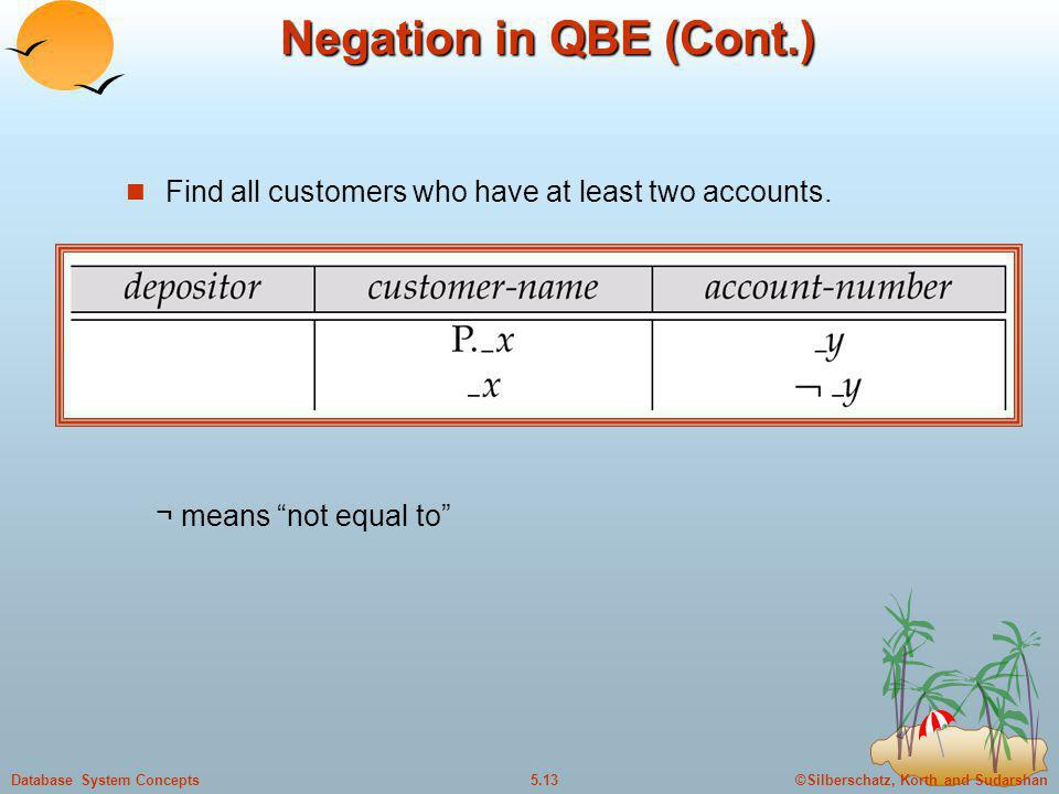 "©Silberschatz, Korth and Sudarshan5.13Database System Concepts Negation in QBE (Cont.) Find all customers who have at least two accounts. ¬ means ""not"
