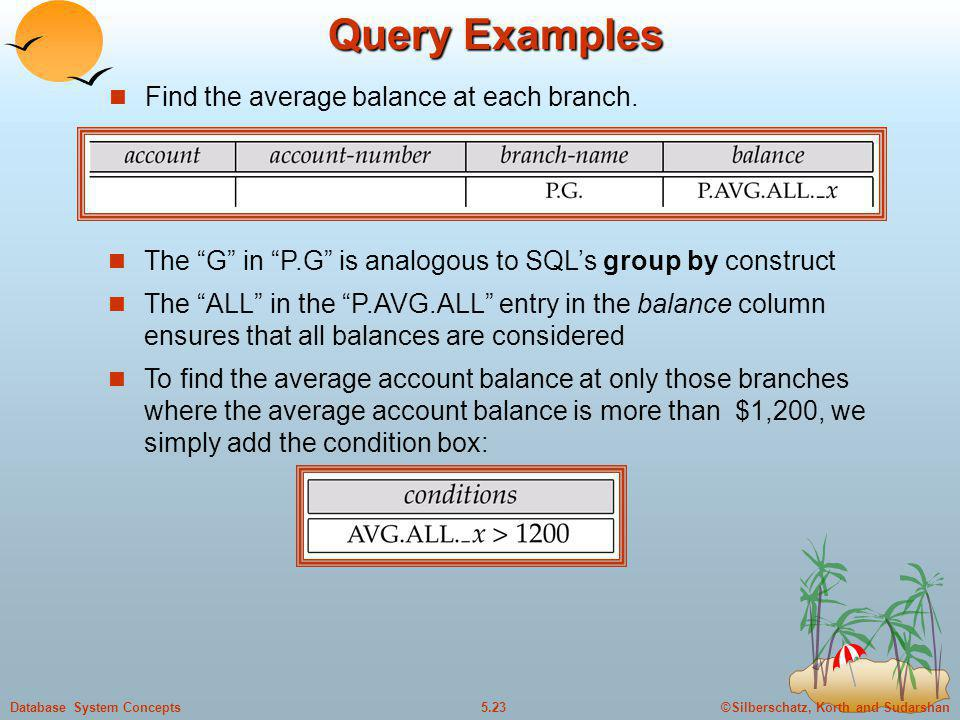 "©Silberschatz, Korth and Sudarshan5.23Database System Concepts Query Examples Find the average balance at each branch. The ""G"" in ""P.G"" is analogous t"