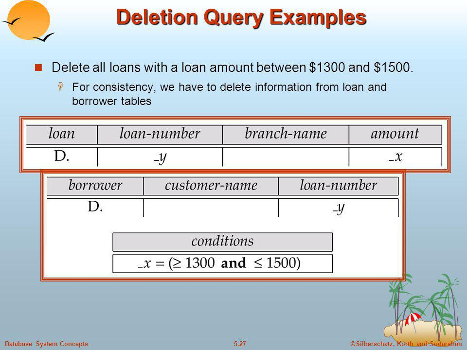 ©Silberschatz, Korth and Sudarshan5.27Database System Concepts Deletion Query Examples Delete all loans with a loan amount between $1300 and $1500. 