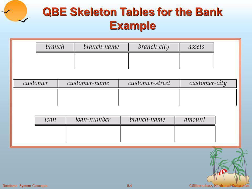 ©Silberschatz, Korth and Sudarshan5.4Database System Concepts QBE Skeleton Tables for the Bank Example