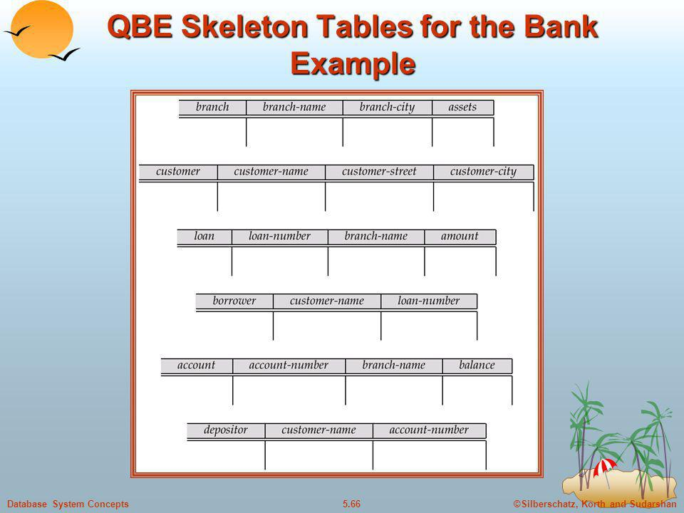 ©Silberschatz, Korth and Sudarshan5.66Database System Concepts QBE Skeleton Tables for the Bank Example