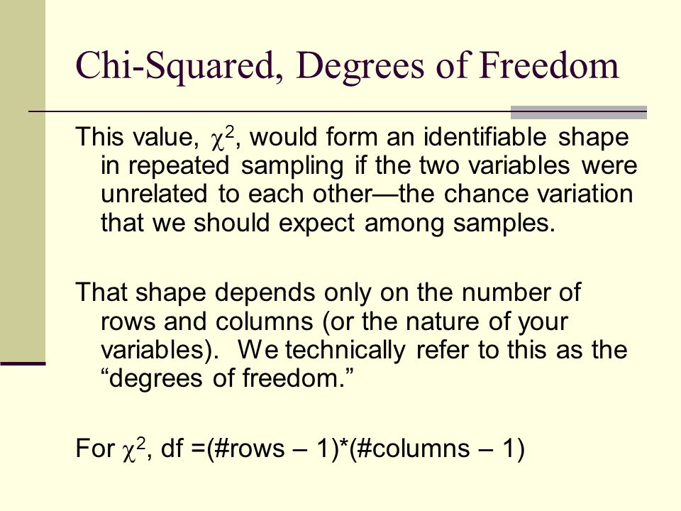 Chi-Squared, Degrees of Freedom This value,  2, would form an identifiable shape in repeated sampling if the two variables were unrelated to each oth