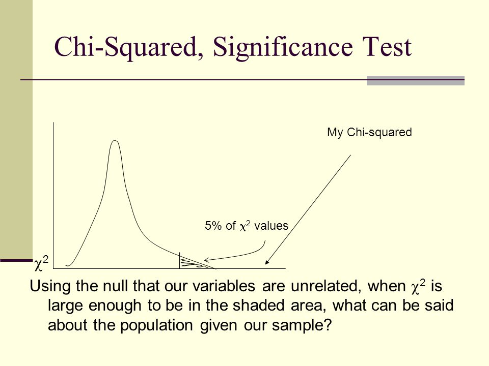 Chi-Squared, Significance Test  2 Using the null that our variables are unrelated, when  2 is large enough to be in the shaded area, what can be sai