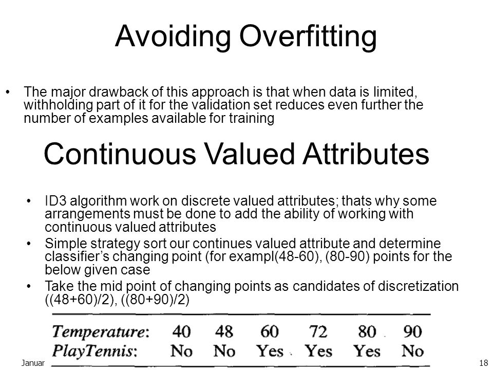 January 15, 2015Data Mining: Concepts and Techniques18 Avoiding Overfitting The major drawback of this approach is that when data is limited, withhold