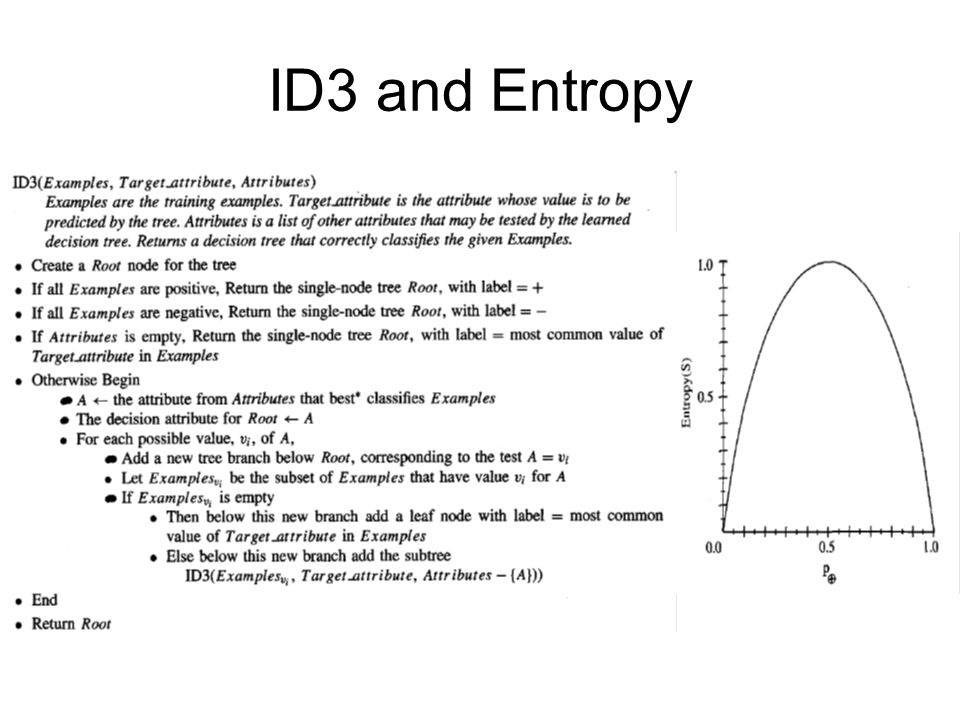 ID3 and Entropy