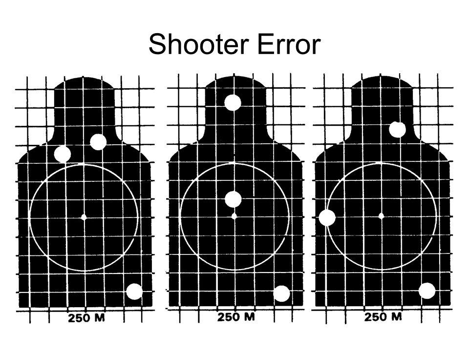 Shot-Group Analysis